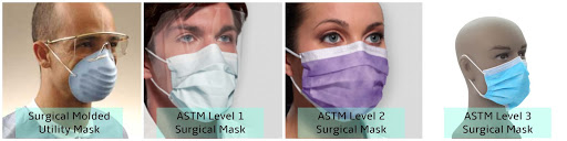 different types of surgical masks